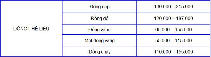 bang-gia-dong